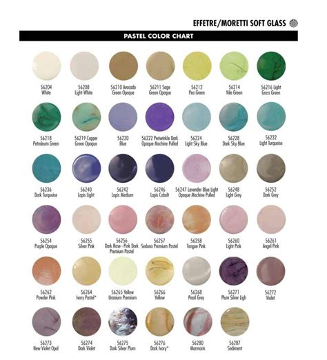 what color is glass pin glass color chart on