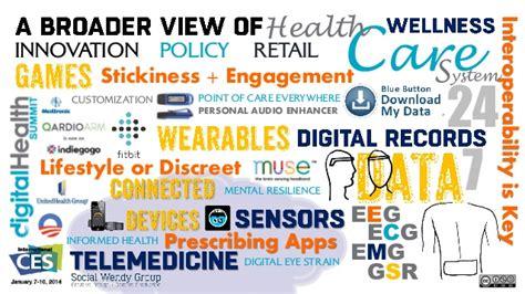 trendy words of 2014 digital health trends word art social wendy group ces