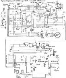 wiring diagram 77 harley davidson shovelhead wiring get free image about wiring diagram