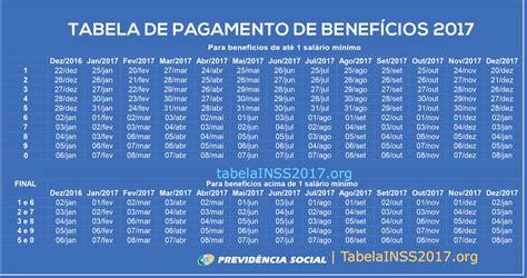 data do pagamento do decimo terceiro dos aposentados em 2016 data para pagamento do decimo terceiro para aposentados em