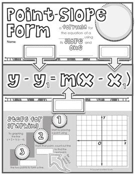 doodle 4 application form point slope form doodle notes by math giraffe teachers