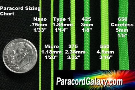 paracord strength chart paracord sizes gear equipment