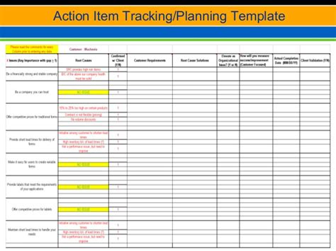 item spreadsheet template six sigma sales marketing