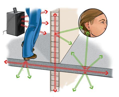 Come Insonorizzare Una Stanza by Insonorizzare Una Stanza Con Pannelli Di Fibratessile