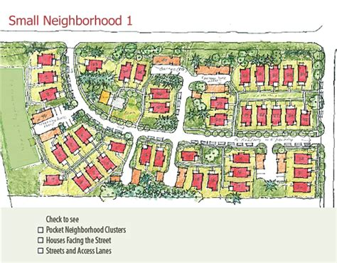 pocket neighborhoods give homebuyers urban alternative site planning for cluster housing 28 images cluster