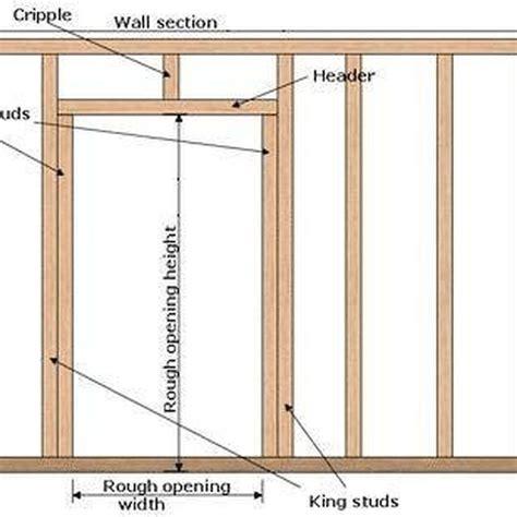 frame   interior wall door frame ehow