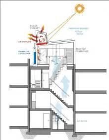 Office Floor Plan Maker p1 x5 solar chimney chorographic response
