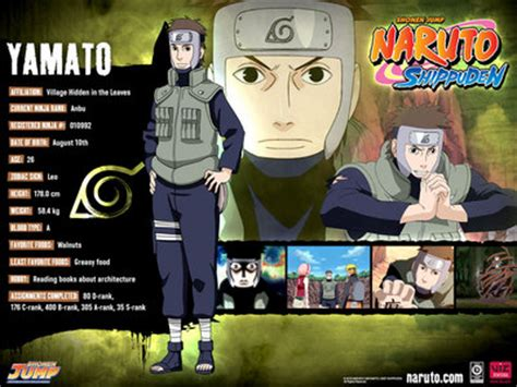what yamato real name? the naruto trivia quiz fanpop