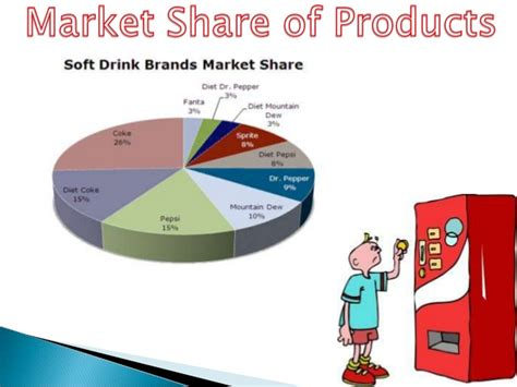 energy drink industry analysis demand supply analysis of soft drink industry