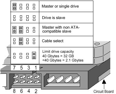 Jumper Hardisk drive capacity clipping
