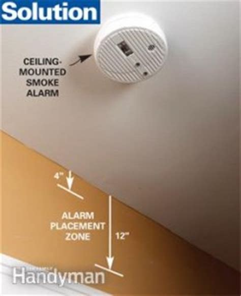 smoke detectors in bedrooms code common code violations community economic development