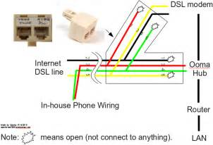 dsl phone wiring diagram get free image about wiring diagram