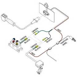 atv winch solenoid wiring diagram kfi winch contactor wiring diagram wiring diagrams