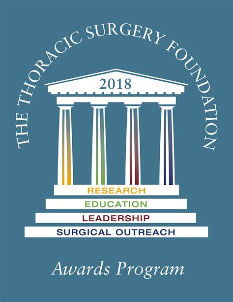 St S Mba Application Deadline by Awards Program Tsf The Thoracic Surgery Foundation