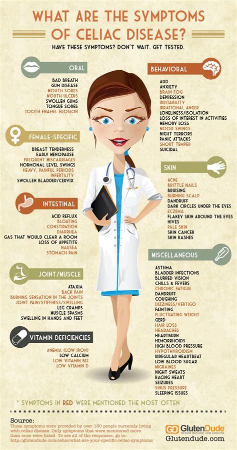 symptom checker diagnosis celiac disease symptoms a free infographic