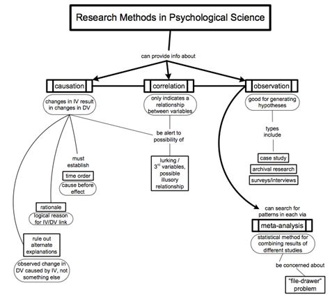 studies in the psychology of volume 3 analysis of the sexual impulse and the sexual impulse in books teaching high school psychology research methods graphic