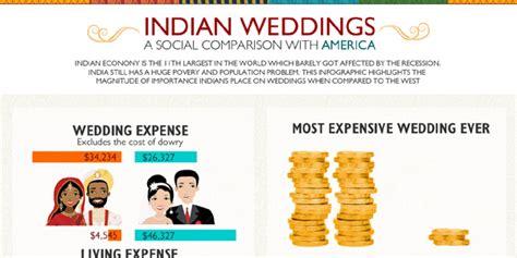 average cost of american wedding indian weddings vs american weddings infographix directory