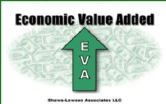 Executive Mba Added Value by Economic Value Added Free Study Notes For Mba Mca Bba
