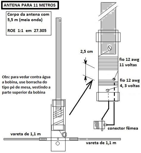 Px Da 3520a In Antena eqso do brasil dicas projetos chucrutes manuais e esquemas de antenas px vhf uhf