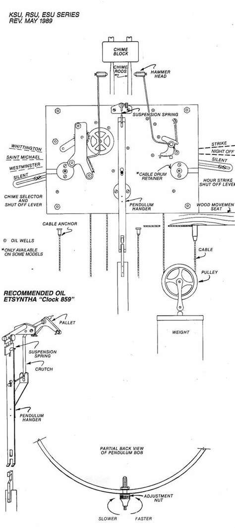 movement diagram   grandfather clock movement