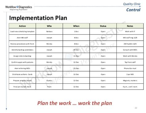 lean implementation plan template implementation plan template gallery