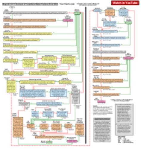 section 351 disclosure statement international tax blog charts flowcharts