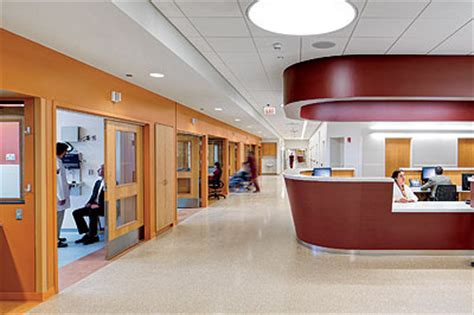 Loyola Emergency Room by Top Hospitals In Chicago And The Suburbs