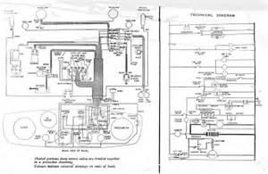 ez go golf cart wiring diagram pdf get free image about wiring diagram