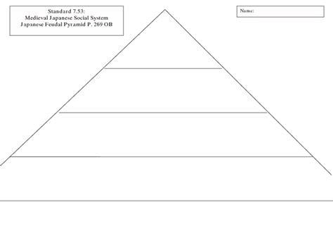 Feudalism Worksheet by Feudalism Worksheet Worksheets Releaseboard Free