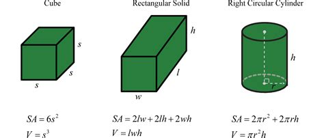 S A Volume 9 algebraic expressions and formulas