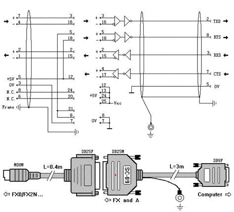 Kabel Data Serial Pc To Serial Plc Omron 2 Meter Mitsubishi Plc Sc 09 Rs232 Fx A Plc Line Plc Mgongkong
