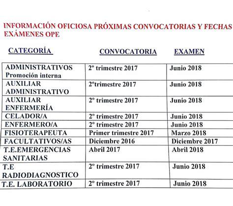 convocatorias comunidad valenciana 2016 i 2017 novedades oposiciones sanitarias comunidad valenciana 2017