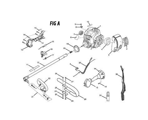 ryobi string trimmer parts diagram buy ryobi ry30040a replacement tool parts ryobi ry30040a