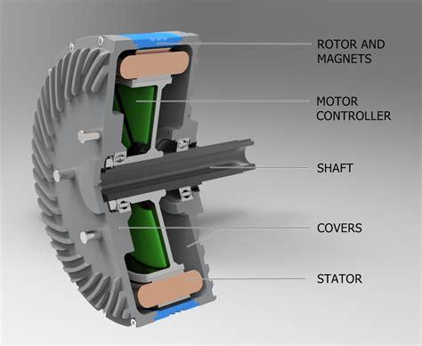 in wheel electric motor gem in wheel