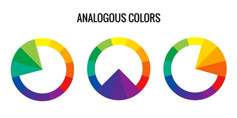 analagous colors traditional color schemes the ultimate guide to color