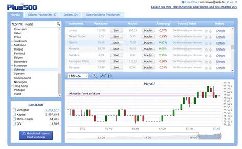 welche bank ist am besten welche handelsplattform am besten ist forex trading kurse