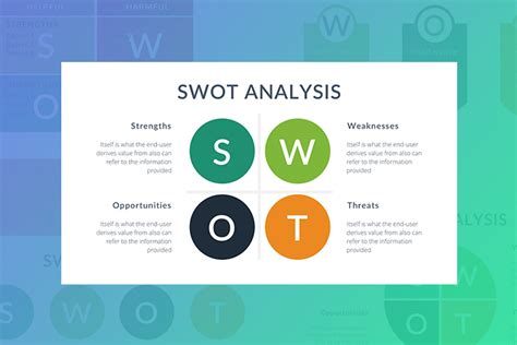 Swot Analysis Google Slides Template Free Google Docs Free Swot Analysis Templates
