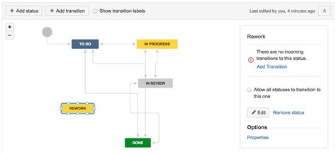organize workflow jira 6 4 hipchat integration better release management