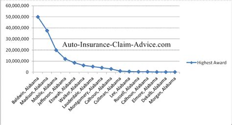 how does house insurance claims work insurance claims advice opinions insurance claims help