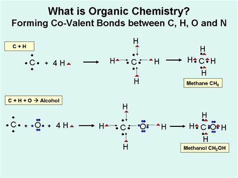 What Is An Organic Compound Organic Chemistry Superior College