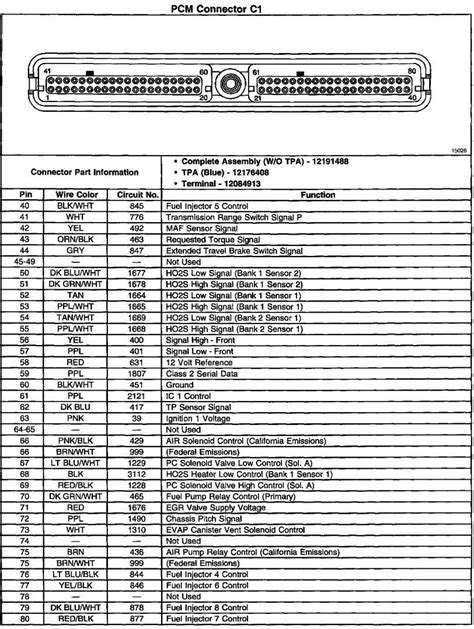 cadillac deville transmission wiring diagram wiring library