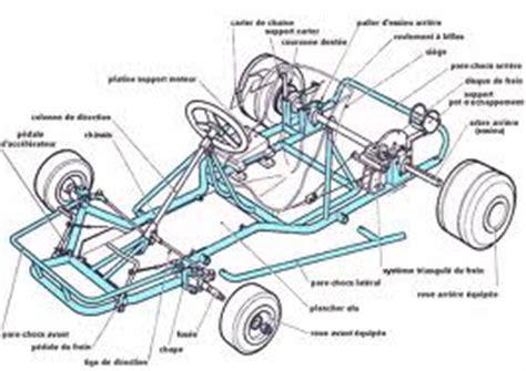 descargar sprint layout en español ch 226 ssis de v 233 hicule en tubes pvc