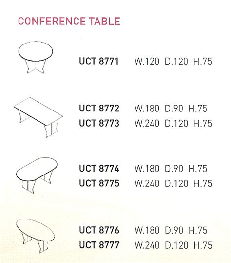 Meja Meeting Bundar Uno Uct 1781a 120 Cm compass furniture and interior design advance search result