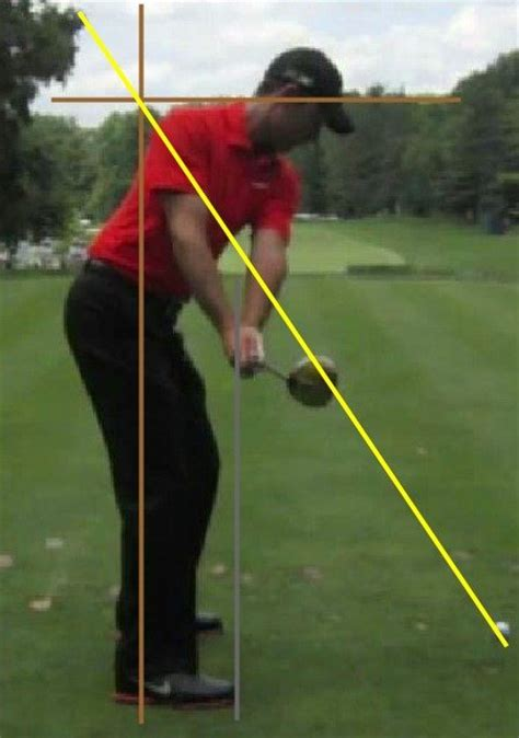 perfect golf swing takeaway full swing 206 takeaway the perfect golf club path