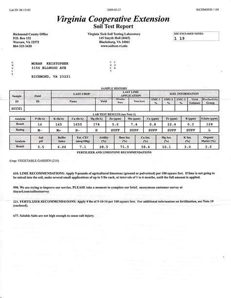soil test results images frompo