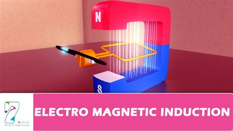 how to make electromagnetic induction electromagnetic induction in 3d