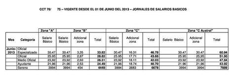 escala salarial uocra abril 2011 impuestos blog uocra escala salarial 2016 2017 escalas salariales uocra