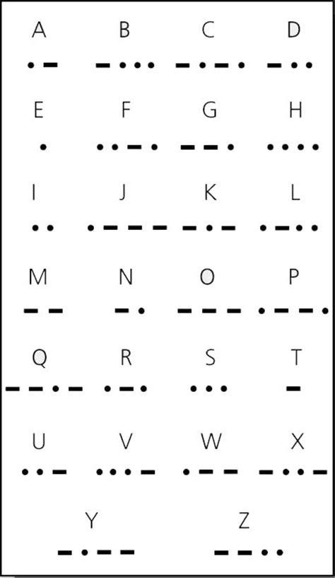 Hila Code Key