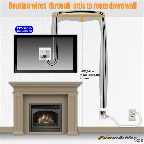 How To Extend Electrical Wire In Wall Mycoffeepot Org