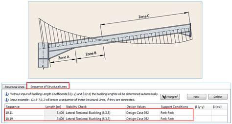 portal frame design to eurocode 3 portal frame sofistik tutorials